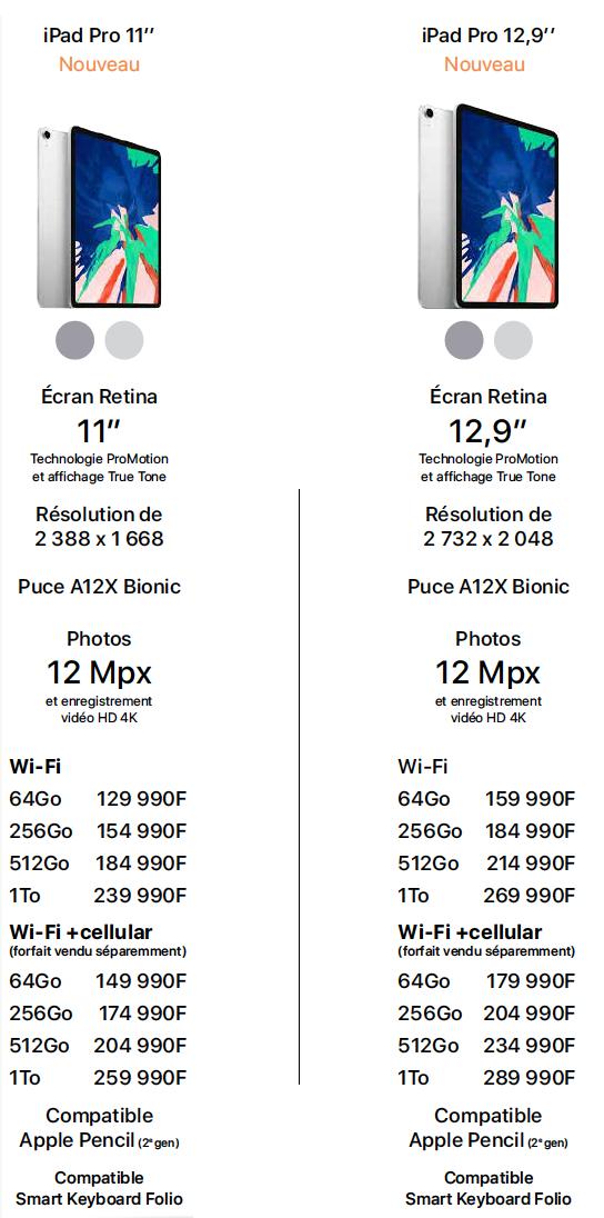 iPad Pro  (3ème génération)